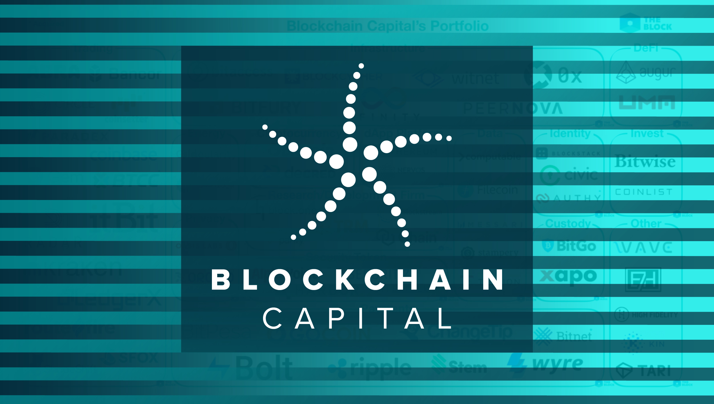 $300 million: Blockchain Capital raises new fund with backing from PayPal and Visa