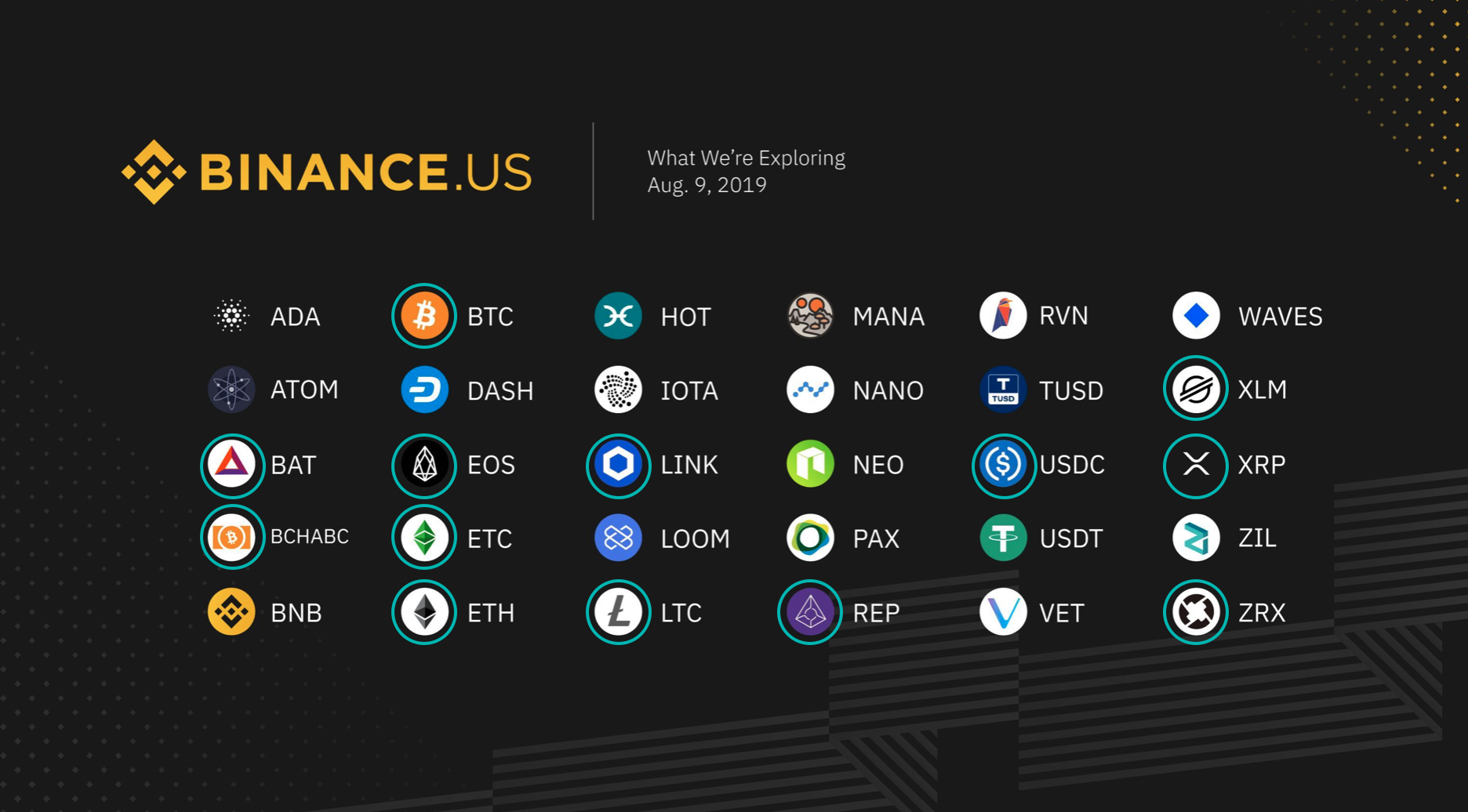 binance list of cryptocurrencies