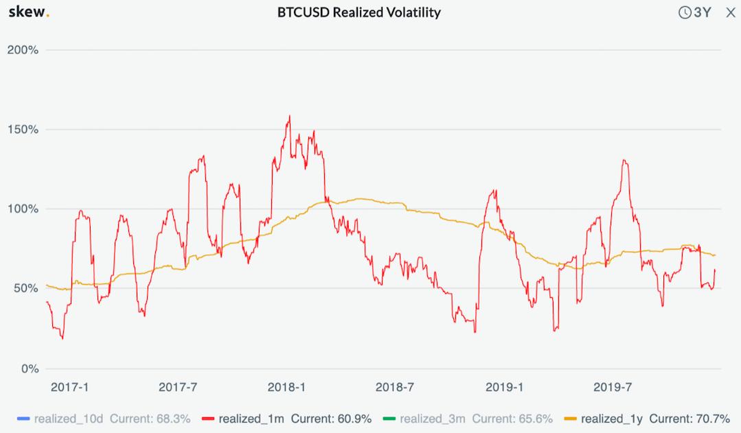 ig mercati bitcoin spread