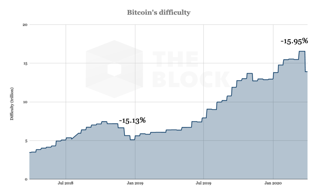 15 bitcoins mining f1 betting 2021