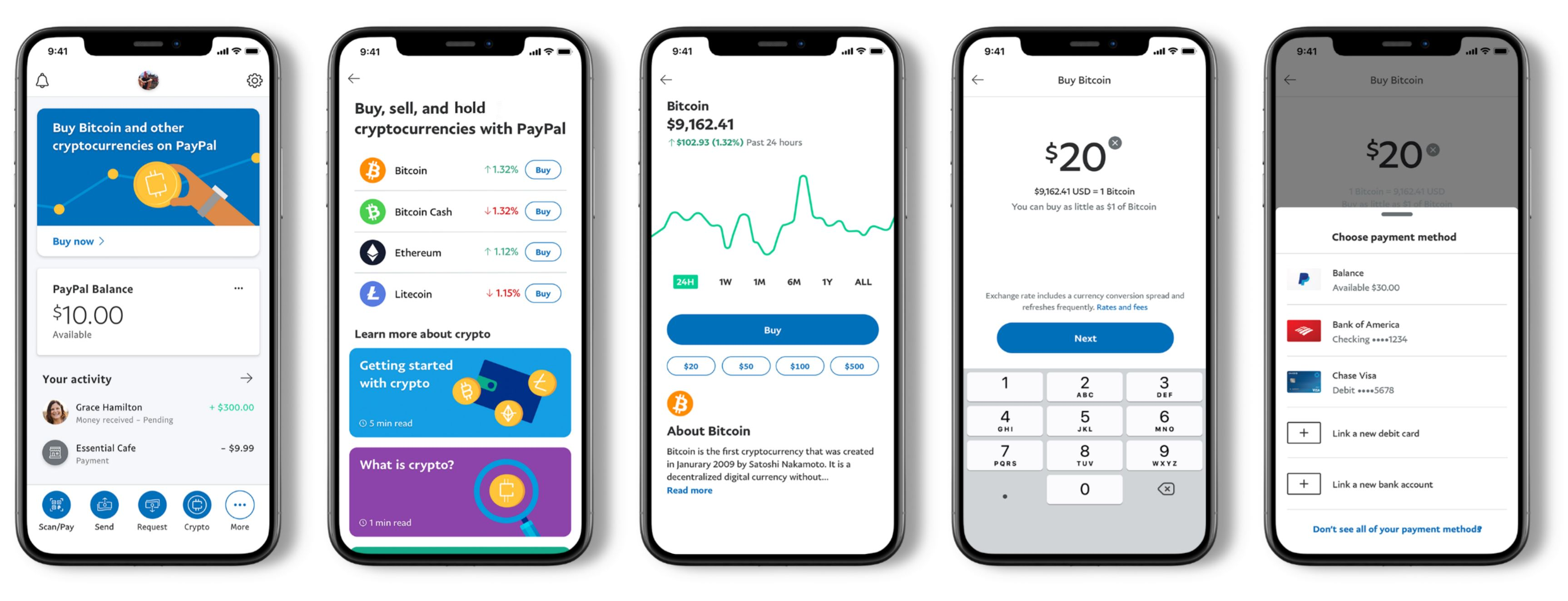 PayPal ups weekly limit on crypto purchases to $100K