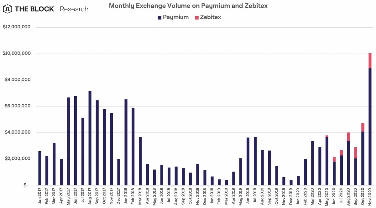 bitcoin trading france