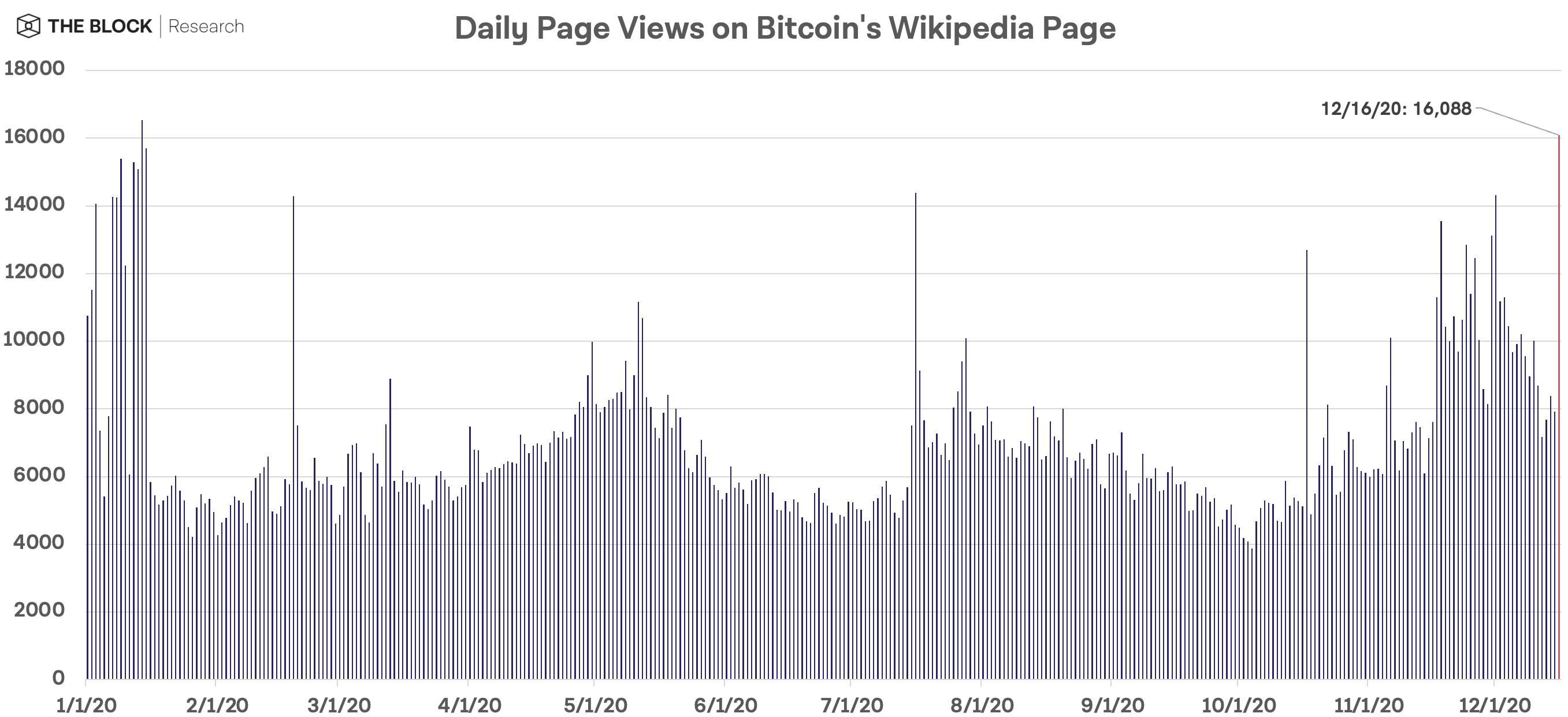 Bitcoins wiki nlgi betting plus and minus