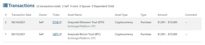 Pat Toomey Financial Disclosure Grayscale Bitcoin Ethereum Trust
